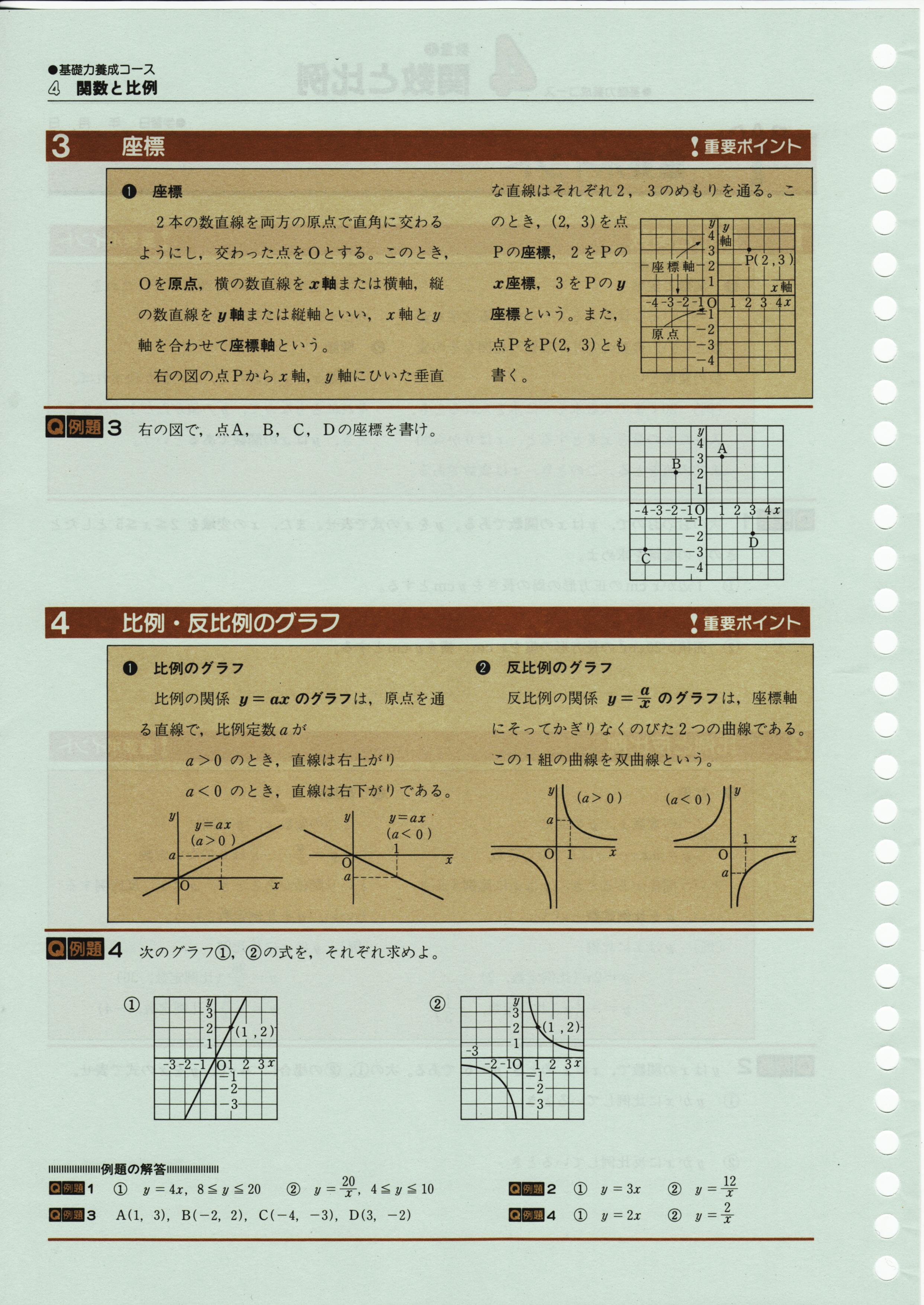 高校受験教材 グレード1 重要ポイント 数学