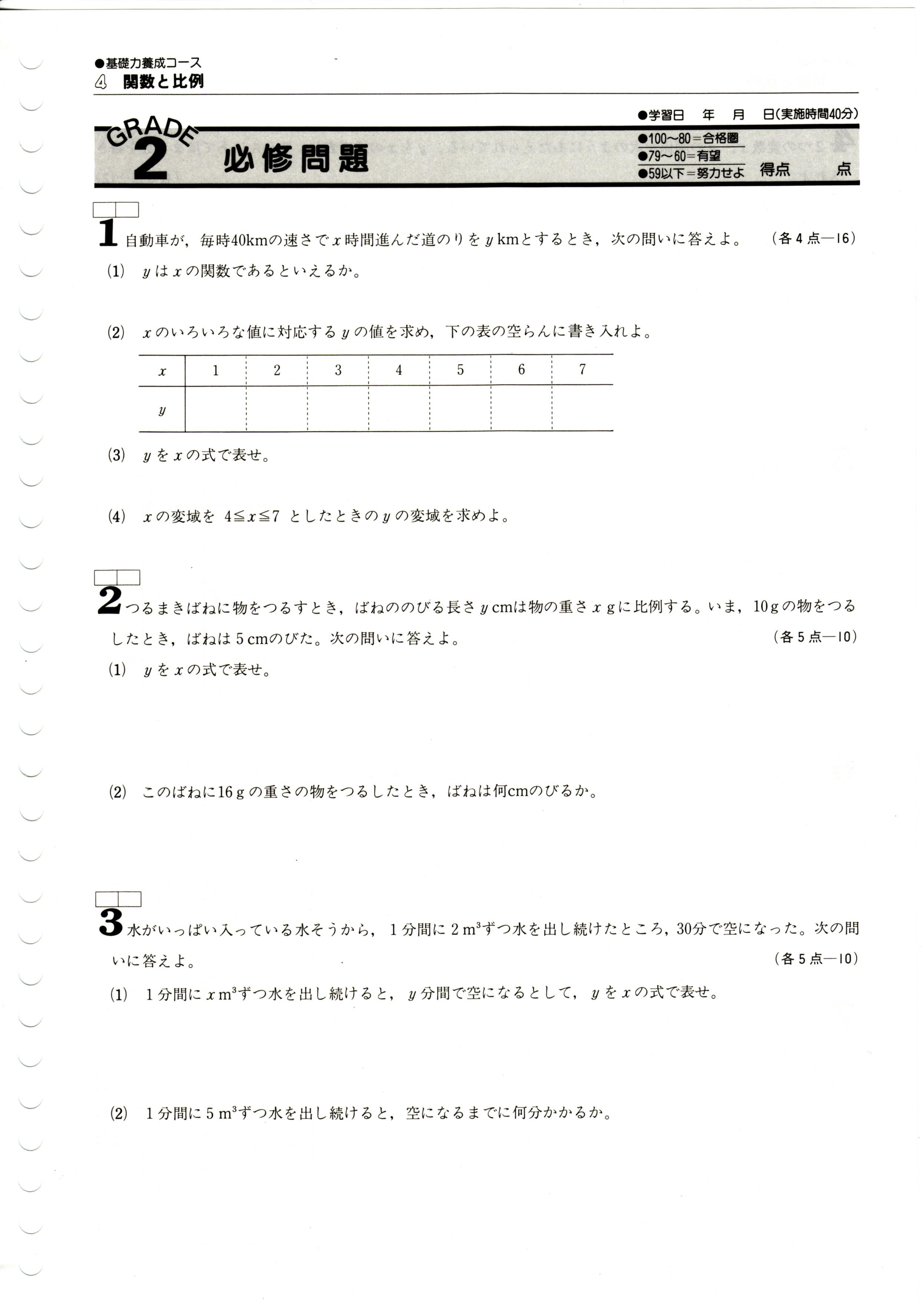 高校受験教材 グレード2 必修問題 数学
