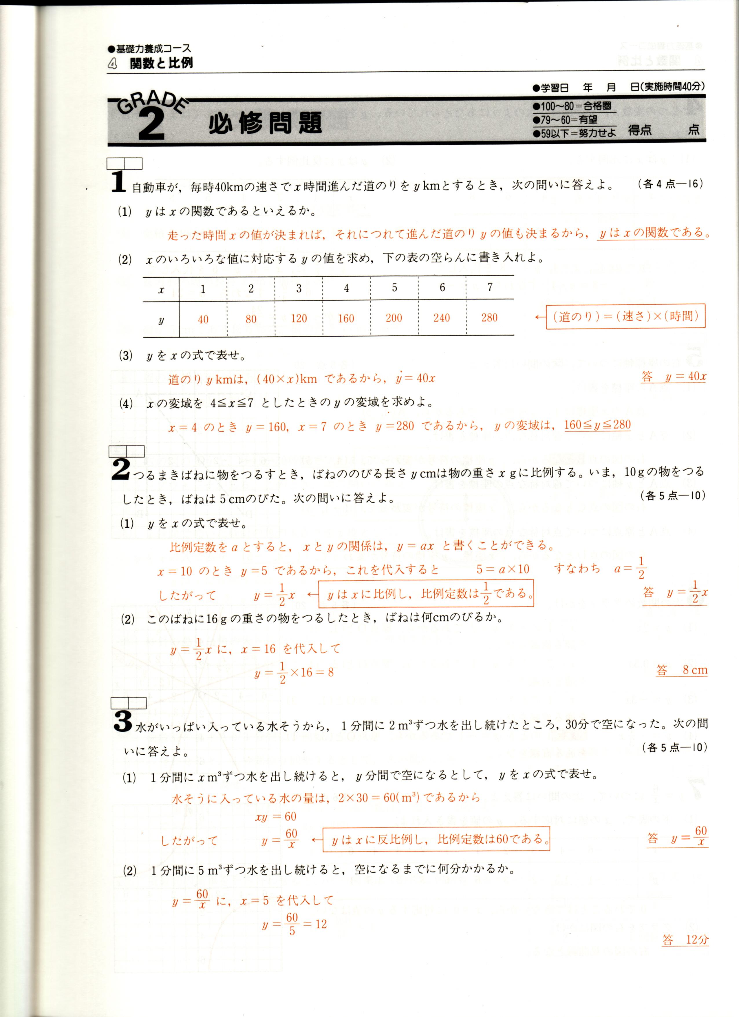 高校受験教材 グレード2 必修問題 数学 解答・解説