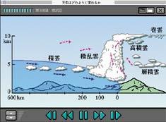 アニメ中学理科 ver2.6