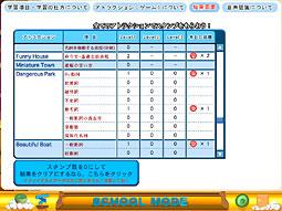 「成績表」画面
