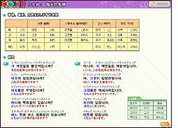 韓国語文法